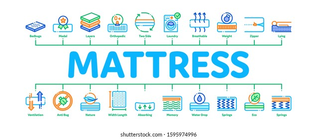 Mattress Orthopedic Minimal Infographic Web Banner Vector. Bedding Soft Mattress With Memory For Support Healthy Spine From Foam Material Concept Illustrations