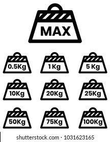 Maximum Allowable Weight Icon