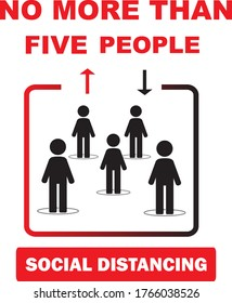 Maximum five people allowed in the shop lift or elevator store at one time signage, sign for shops to protect from Coronavirus or Covid-19 vector graphic. Social distancing