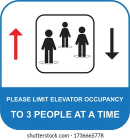 Maximum people allowed in the shop lift or elevator store at one time signage, sign for shops to protect from Coronavirus or Covid-19 vector graphic.