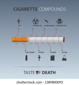 May 31st World No Tobacco Day infographic. No Smoking Day Awareness. Stop Smoking Campaign. Cigarette Compound concept. Danger from the compound of cigarettes infographic. Vector Illustration.