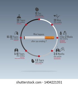 May 31st World No Tobacco Day infographic. No Smoking Day Awareness. Health Effects of Cigarette Smoking concept. Stop Smoking Campaign. Vector Illustration.