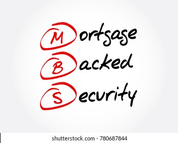 MBS - Mortgage Backed Security acronym, business concept background