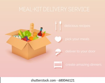 Meal-kit delivery service. Online ordering of food, grocery delivery, e-commerce. Flat design modern vector illustration concept.