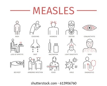 Measles. Symptoms, Treatment. Line icons set. Vector signs for web graphics.