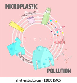 Measure millimeter on a ruler showing size of microplastic with microbead cosmetic and microfiber clothing icons. Microplastic pollution concept. Vector illustration.