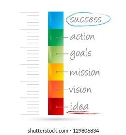 Measure of success concept.