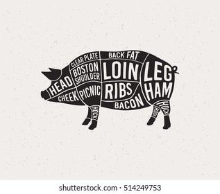 Meat cuts. Diagrams for butcher shop. Scheme of pork. Animal silhouette pork. Vector illustration.
