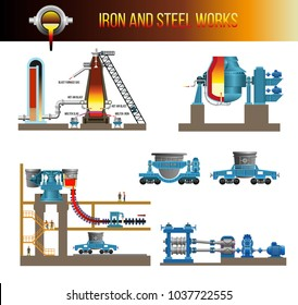 Mechanical equipment of metallurgical plants: blast furnace, oxygen steelmaking furnace, continuous casting machine, rolling mill. Vector illustration isolated on white