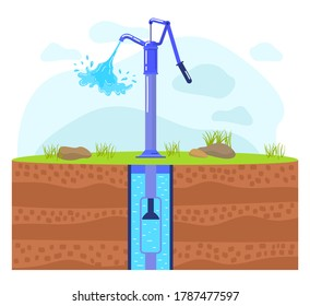Mechanical pump, pipe vector illustration. Cartoon flat mechanic process of old vintage handle pump machine pumping water from underground pipeline, infographic engineering diagram isolated on white