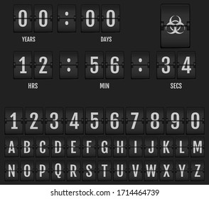 Mechanical Scoreboard Alphabet. Coronavirus Doomsday Alphabet.