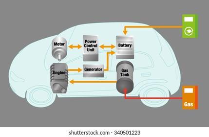 Mechanism of (PHV)Plug in Hybrid Vehicle, vector illustration