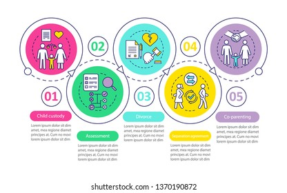 Mediation vector infographic template. Child custody, divorce, co-parenting. Business presentation design elements. Data visualization with steps and options. Process timeline chart. Workflow layout