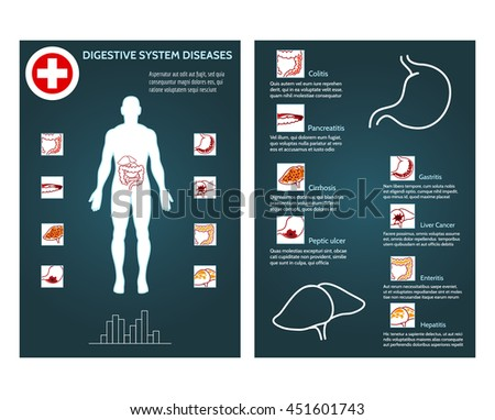 medical brochure flyer template vector front stock vector royalty