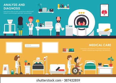 Medical Care, Analisys and Diagnostics flat hospital interior concept web vector illustration. MRI, Healthcare, Research, Medicine service presentation