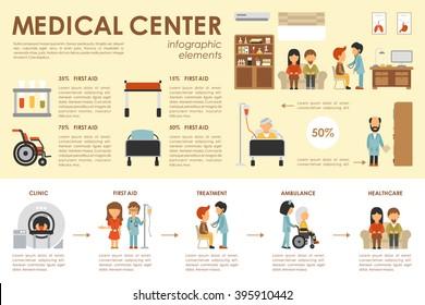 Medical Center concept Hospital infographic flat web vector illustration. Patient, nurse, clinical laboratory, doctor, treatment. Presentation timeline