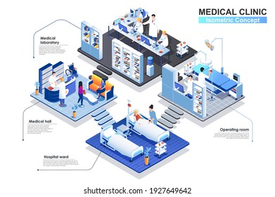 Medical clinic interior isometric concept. Scenes of people characters work in departments: hall, hospital ward, operating room, laboratory. Treatment patients. Vector flat illustration in 3d design.