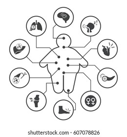 Medical complications of obesity, Vector icons