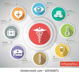 Medical concept,abstract,Colorful version,vector