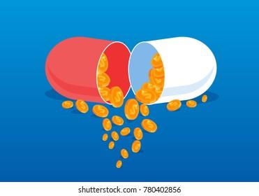 Medical drug costs