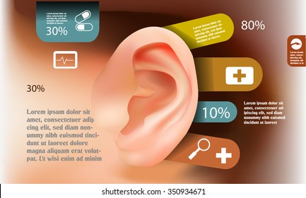 Medical ear infographic, hearing health concept