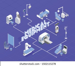 Medical equipment isometric flowchart composition with images of therapeutic appliances and clinical apparatus connected with lines vector illustration