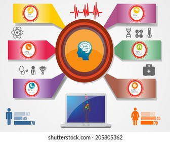 Medical, health and health care icons and data elements, info graphic heart, brain , kidney and other human organs symbols