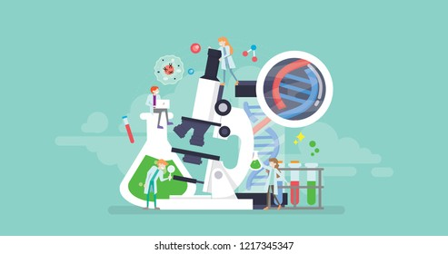 Medical Healthcare Genetic Science Technology Tiny People Character Concept Vector Illustration, Suitable For Wallpaper, Banner, Background, Card, Book Illustration, And Web Landing Page