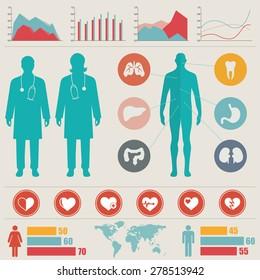Medical Info graphic set. Vector illustration.