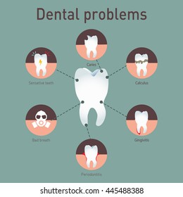 Medical infografics: Dental problems.  Tooth disease: sensitive teeth, caries, calculus, gingivitis, periodontitis and bad breath