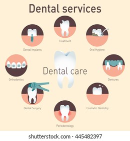 Medical infografics: Dental services