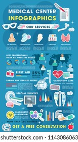 Medical infographic with health care statistic charts. Doctor of cardiology medicine, traumatology and endocrinology world map, laboratory research graph, hospital, clinic and pharmacy service diagram