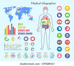 Medical Infographics Vector Illustration