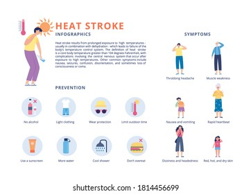 Medical informative infographics about summer heatstroke symptoms and prevention with cartoon people, flat vector illustration isolated on white background.