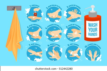 Medical instructions with ten steps of how to wash your hands to stay healthy, soap bottle and towel image.