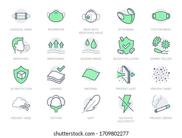 Medical masks line icons. Vector illustration included icon - n95 respirator mask, external influence protection, breathable outline pictogram, material properties Green Color, Editable Stroke