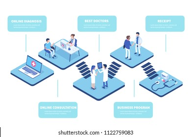 Medical office concept with characters. Can use for web banner, infographics, hero images.  Flat isometric vector illustration isolated on white background.