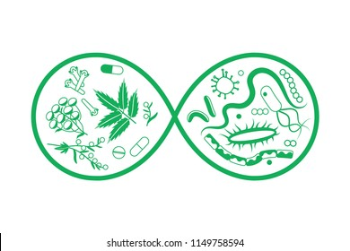 Medical plants and bacteria in infinity symbol monochrome concept. Stock vector illustration of herbs vs germs, superbug, parasite worms for company identity in healthcare, herbal medicine.
