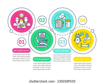 Medical service benefits vector infographic template. Business presentation design elements. Data visualization with four steps and options. Process timeline chart. Workflow layout with linear icons