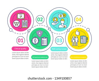 Medical service vector infographic template. Health care. Business presentation design elements. Data visualization with steps and options. Process timeline chart. Workflow layout with linear icons