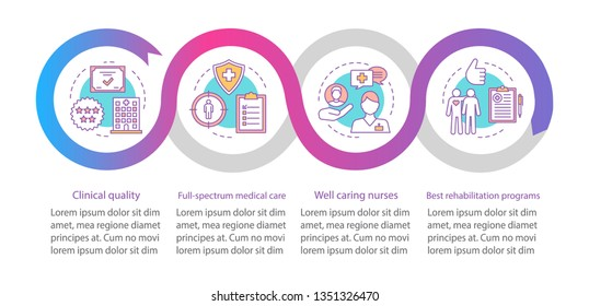 Medical service vector infographic template. Clinical care. Business presentation design elements. Data visualization with steps and options. Process timeline chart. Workflow layout with linear icons