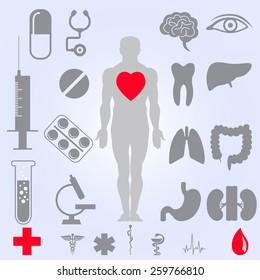 Medical set. Bodies, tools, types of drugs.