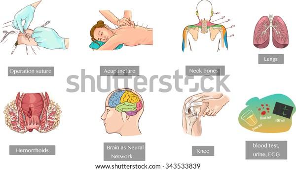 Medical Set Operation Sutureacupunctureneck