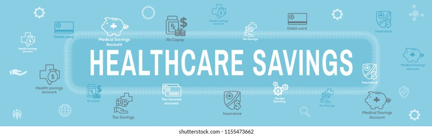Medical Tax Savings Web Header Banner with Health savings account or flexible spending account - HSA, FSA, tax-sheltered savings