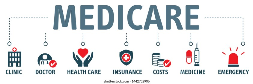 Medicare vector illustration concept. Banner of Health care nadinsurance concept with icons