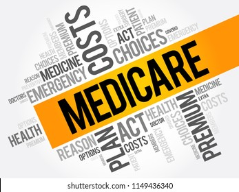 Medicare word cloud collage, health concept background