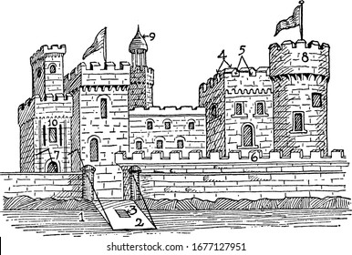 Medieval Castle of the Holy Roman Empire. 1 Moat, 2 Drawbridge, 3 Wicket, 4 Merlons, 5 Embrasures, 6 Rampart, 7 Portcullis, 8 Donjon or Keep, 9 Turret, 10 Escutcheon, it shows three different sizes