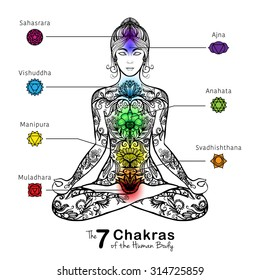 Meditating in crossed-legged yoga lotus asana sitting woman with 7 body chakras symbols poster abstract vector illustration
