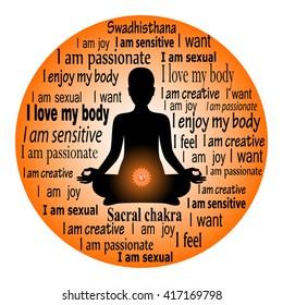 Meditierende Frau. Swadhisthana chakra Bestätigung.