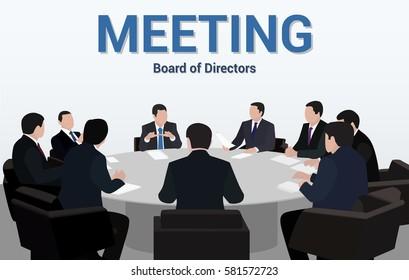 Meeting   the Board of Directors negotiation